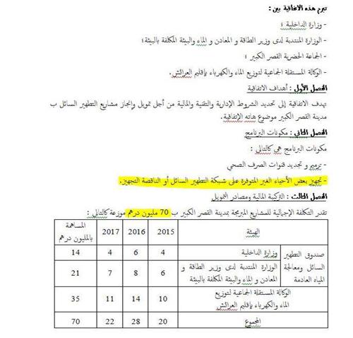 واد الحار بحي بلاد زبيدة بين وثائق المشروع والدعاية السياسية