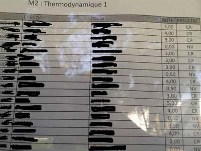 الامتحانات التعجيزية و النتائج الكارثية تدفع طلبة الفيزياء إلى الإحتجاج بكلية العرائش